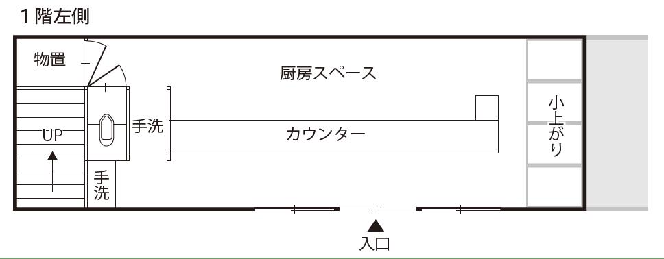 空き店舗⑧上富田①